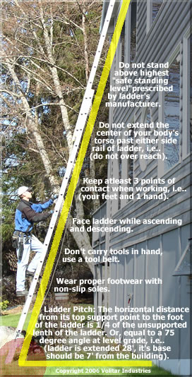 extension ladder safety. copyright 2006 volitar industries